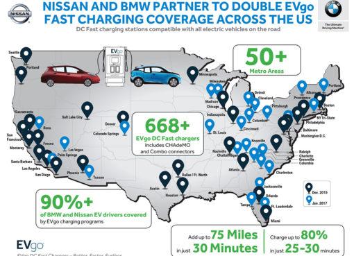 Сеть зарядных станций BMW и Nissan