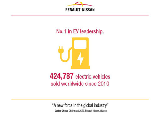 Renault Nissan Mitsubishi электромобили