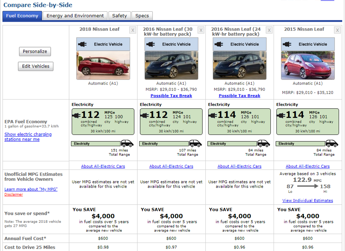 nissan-leaf-epa-rating
