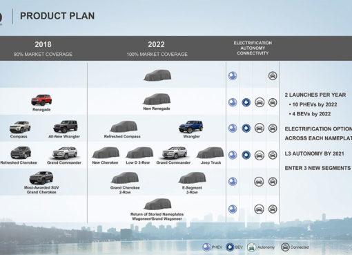 jeep-2022