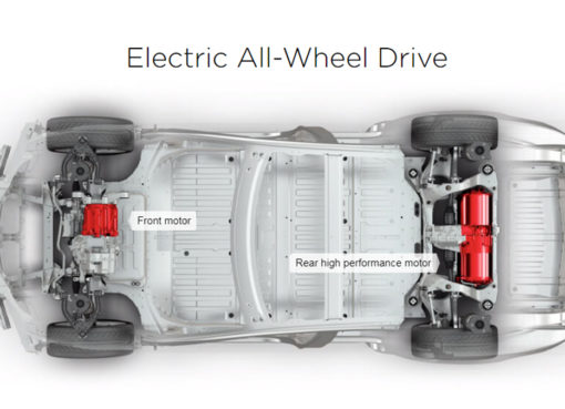 tesla-electric-awd