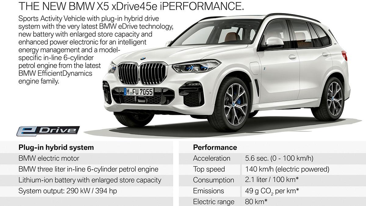 BMW X5 xDrive45e iPerformance specs